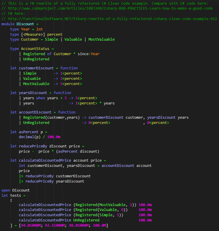 An F# rewrite of a fully refactored C# Clean Code example